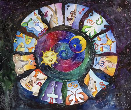 astrolojik