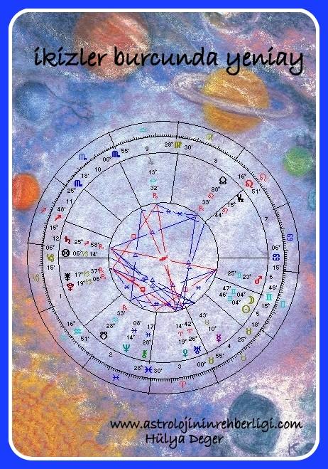 izkizler burcunda Yeniay, Hülya Değer, Astrolojinin Rehberliği