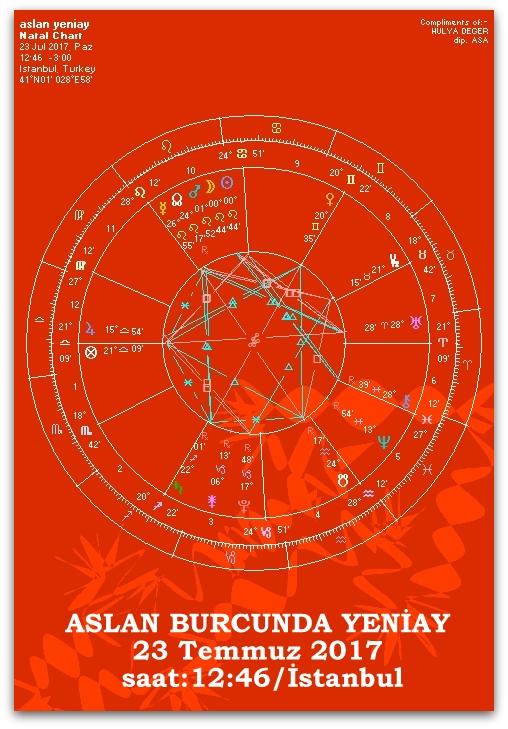 aslan burcunda yeniay, hülya değer, astrolojinin rehberliği